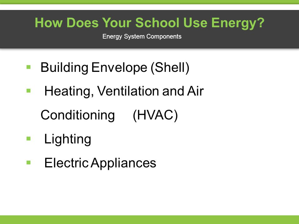 How Does Your School Use Energy