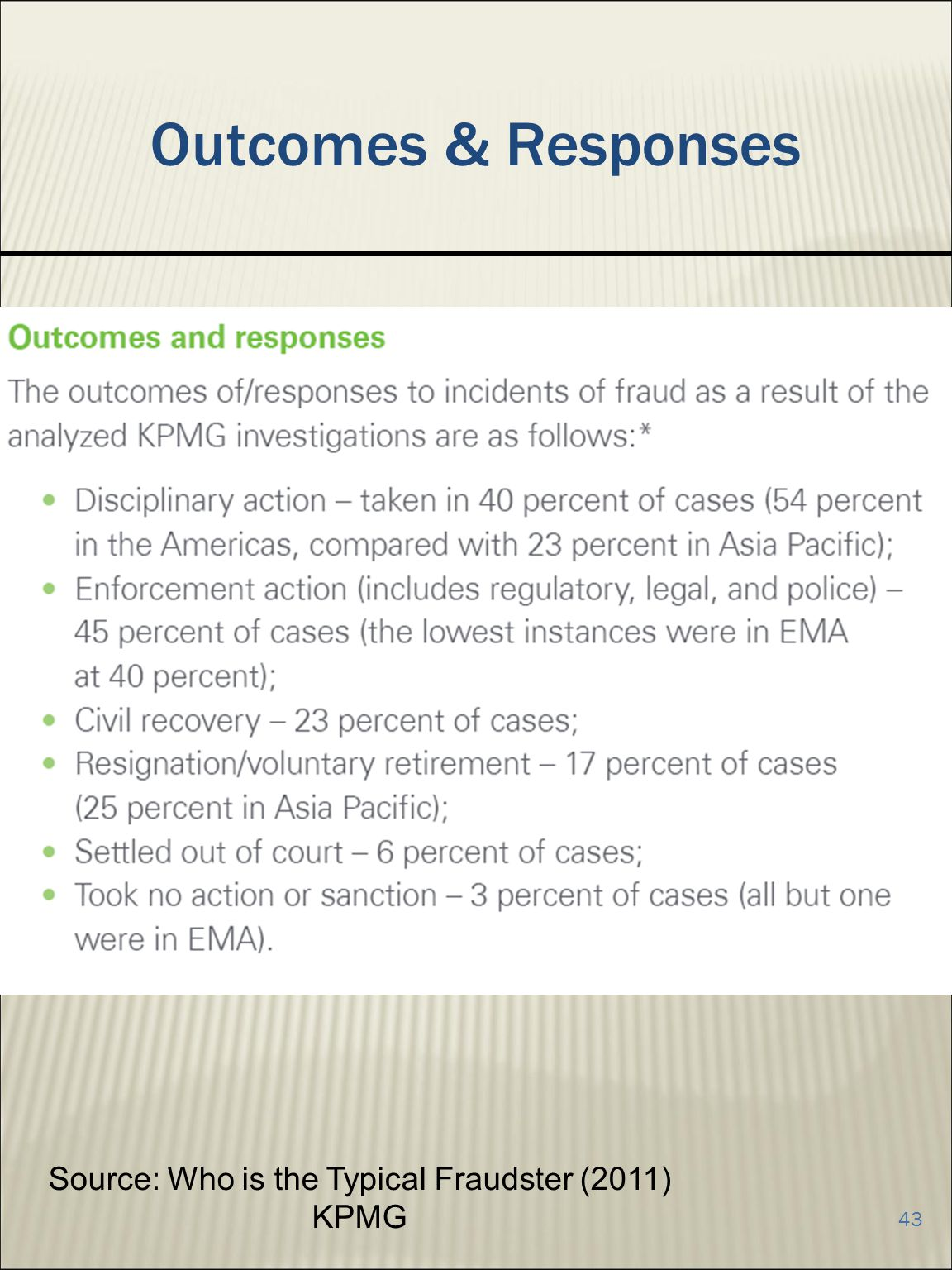 Source: Who is the Typical Fraudster (2011) KPMG