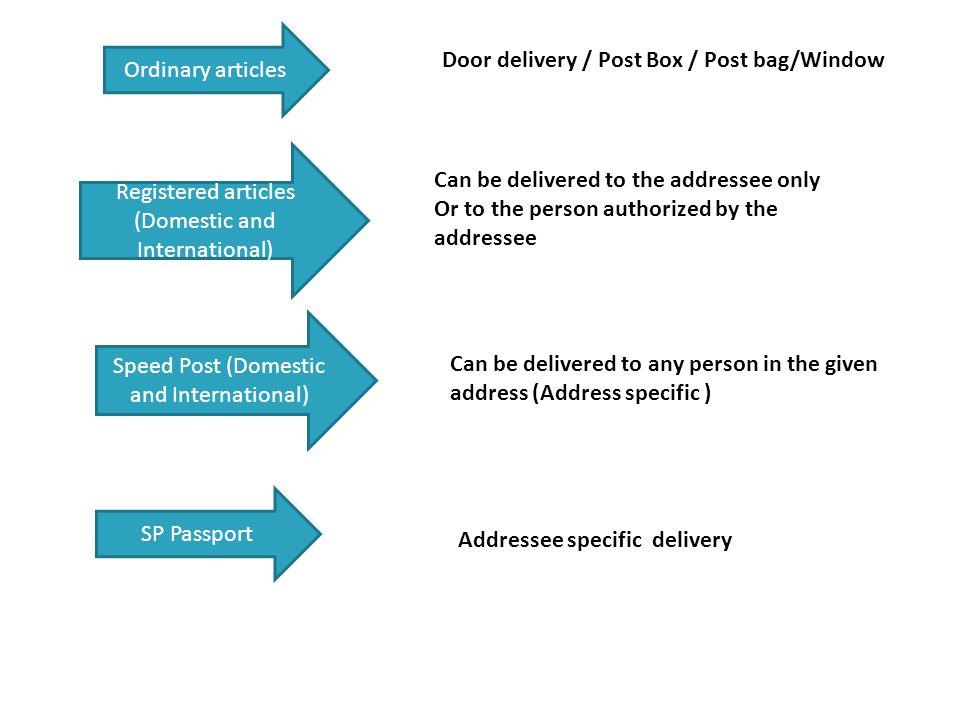 Door delivery / Post Box / Post bag/Window