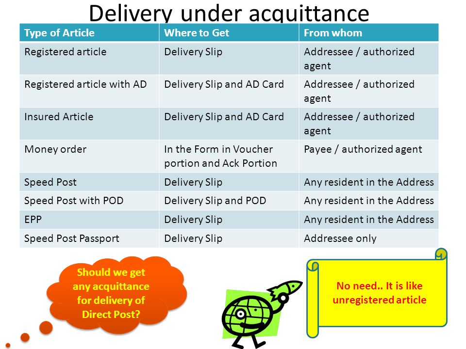 Delivery under acquittance