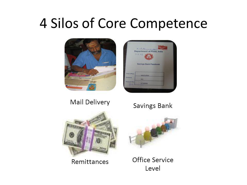 4 Silos of Core Competence
