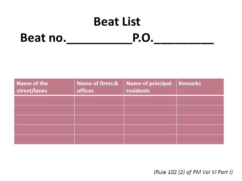 Beat List Beat no.__________P.O._________