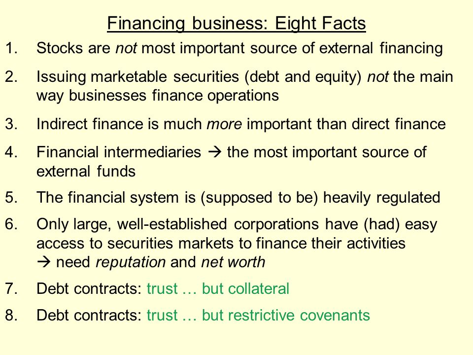 Financing business: Eight Facts