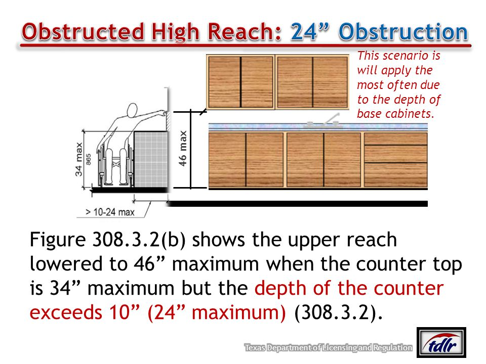 Obstructed High Reach: 24 Obstruction