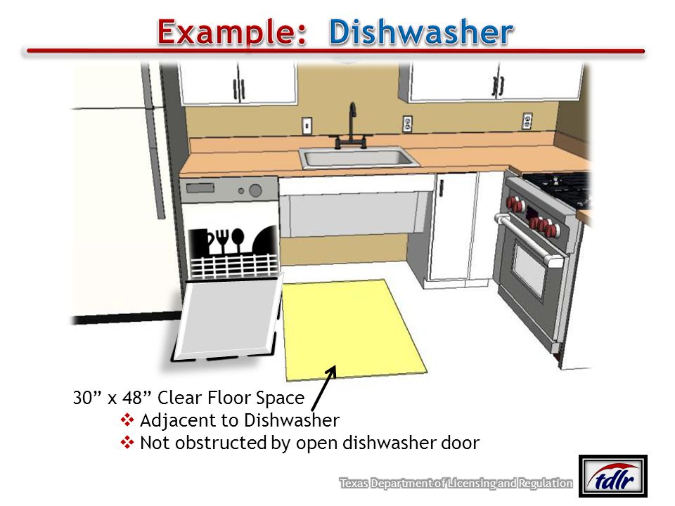 Example: Dishwasher 30 x 48 Clear Floor Space Adjacent to Dishwasher