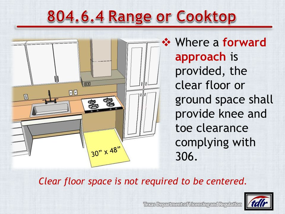 Clear floor space is not required to be centered.
