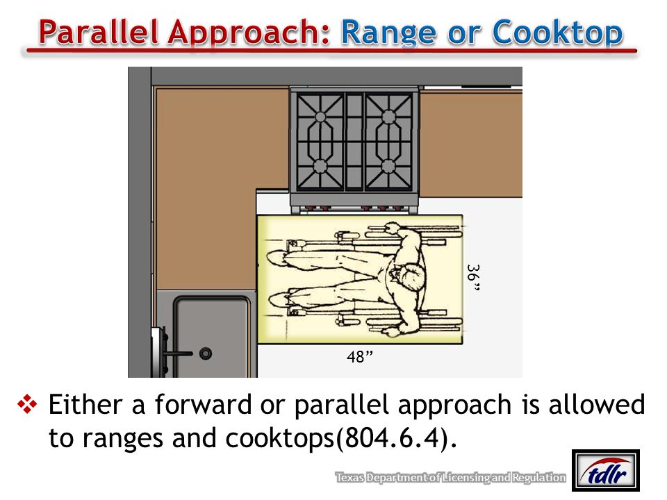 Parallel Approach: Range or Cooktop