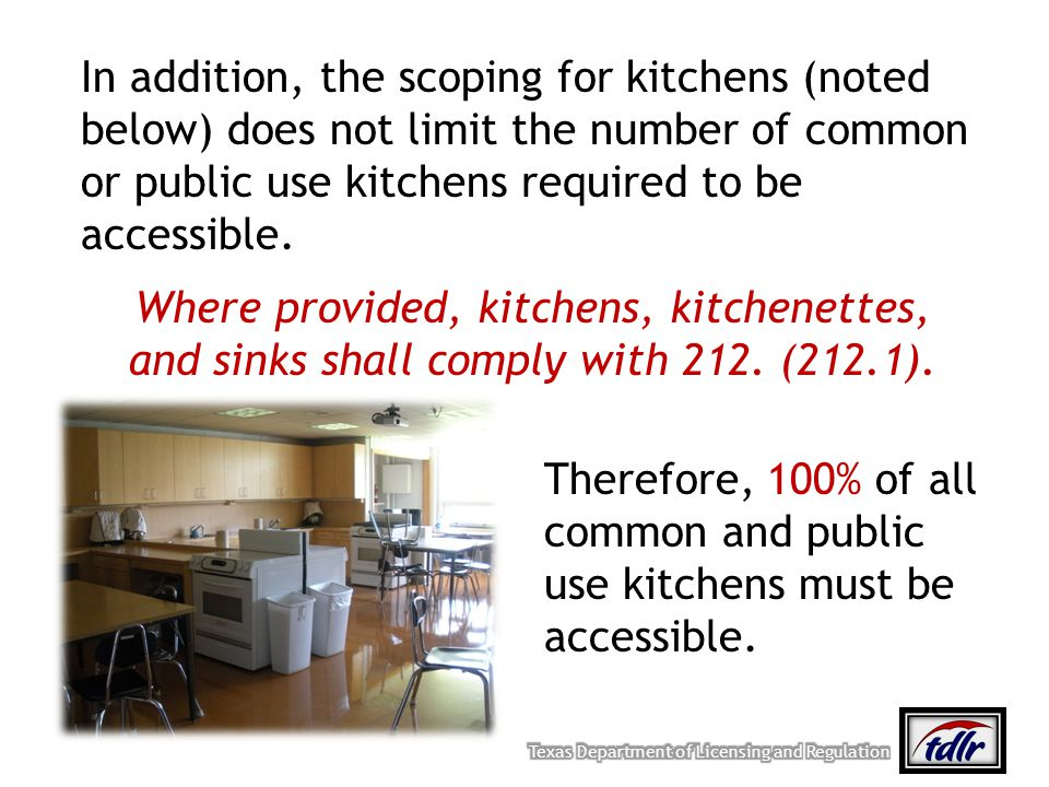 Where provided, kitchens, kitchenettes,