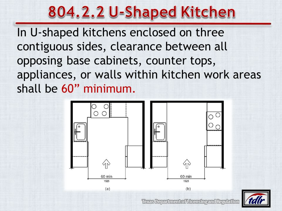 804.2.2 U-Shaped Kitchen