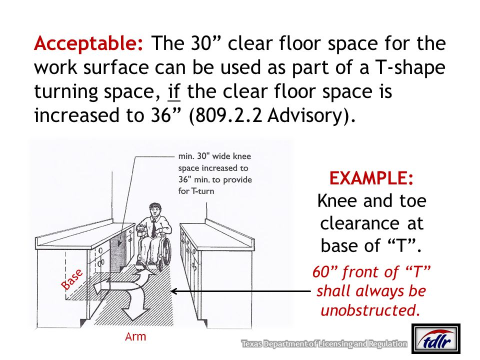 Acceptable: The 30 clear floor space for the work surface can be used as part of a T-shape turning space, if the clear floor space is increased to 36 (809.2.2 Advisory).