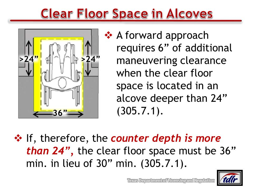 Clear Floor Space in Alcoves