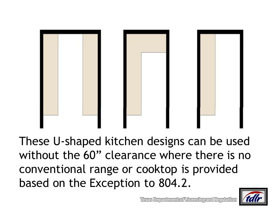 These U-shaped kitchen designs can be used without the 60 clearance where there is no conventional range or cooktop is provided based on the Exception to 804.2.