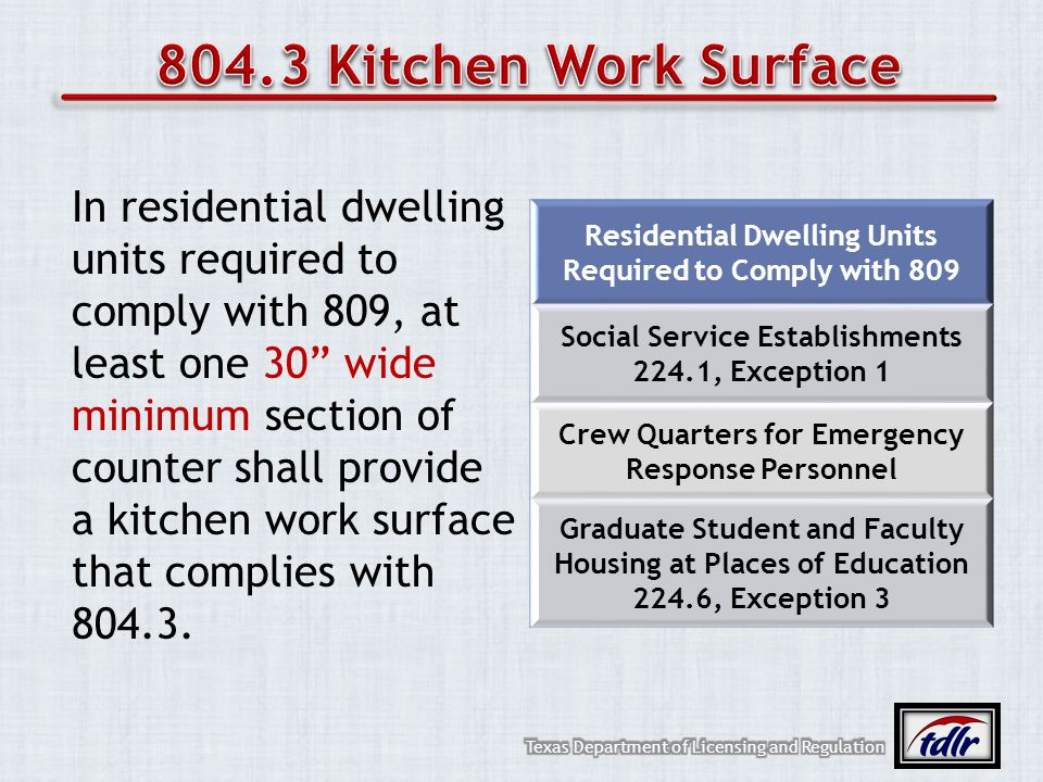 804.3 Kitchen Work Surface