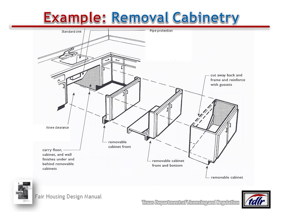 Example: Removal Cabinetry