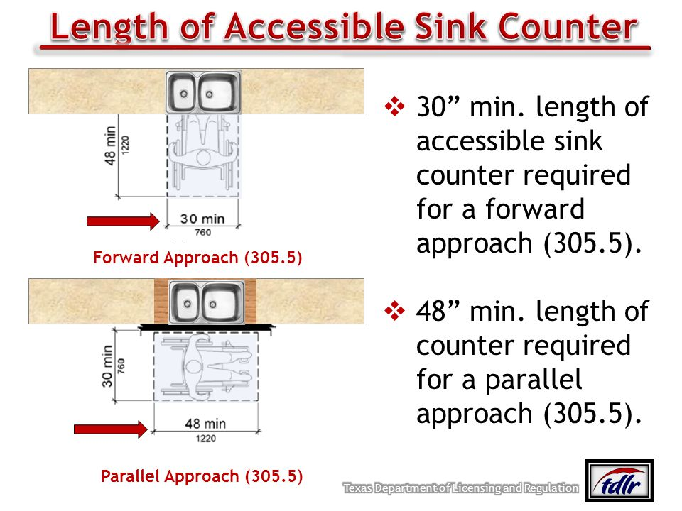 Length of Accessible Sink Counter