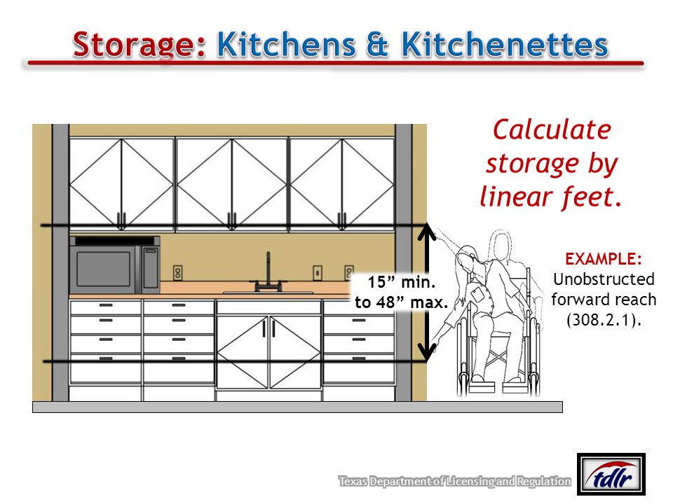 Storage: Kitchens & Kitchenettes