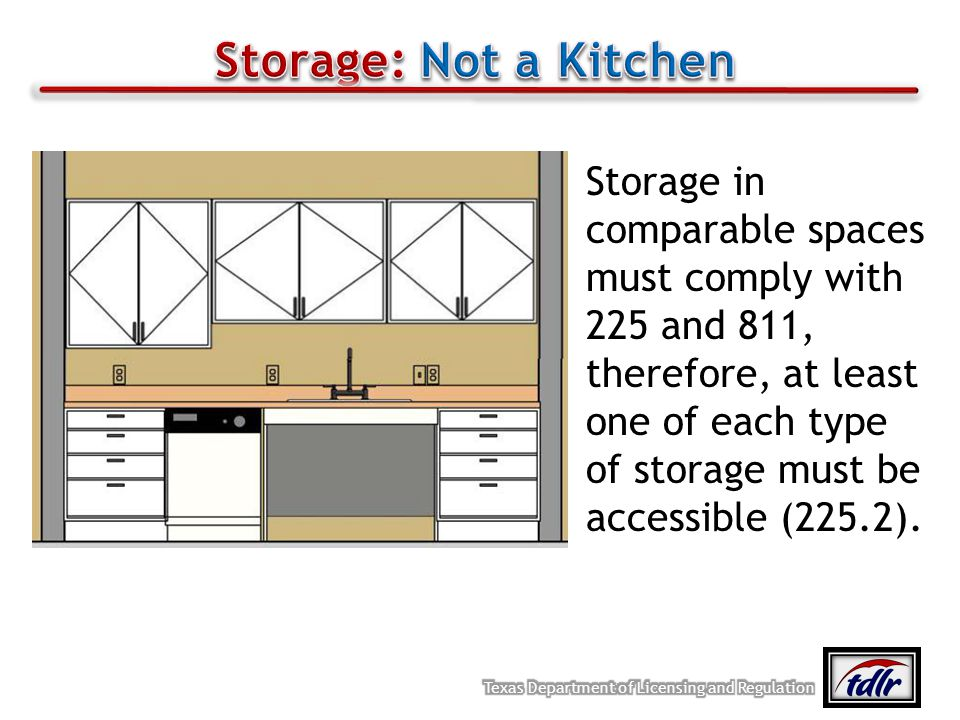 Storage: Not a Kitchen
