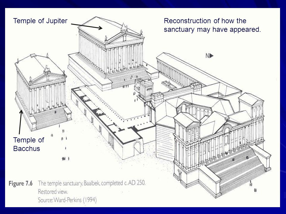 Temple of Jupiter Reconstruction of how the sanctuary may have appeared. Temple of Bacchus