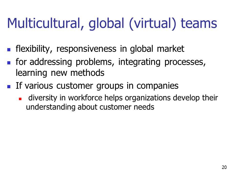 Multicultural, global (virtual) teams