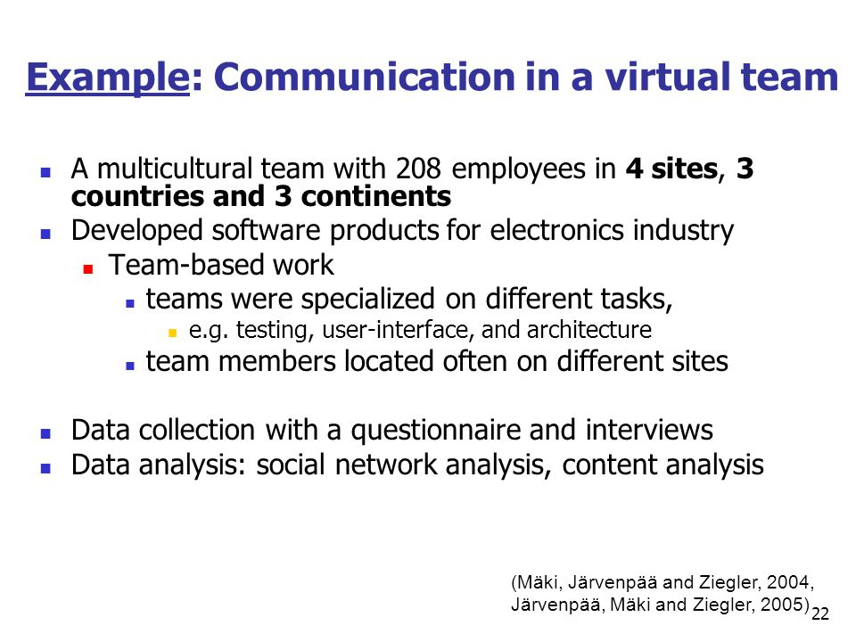 Example: Communication in a virtual team