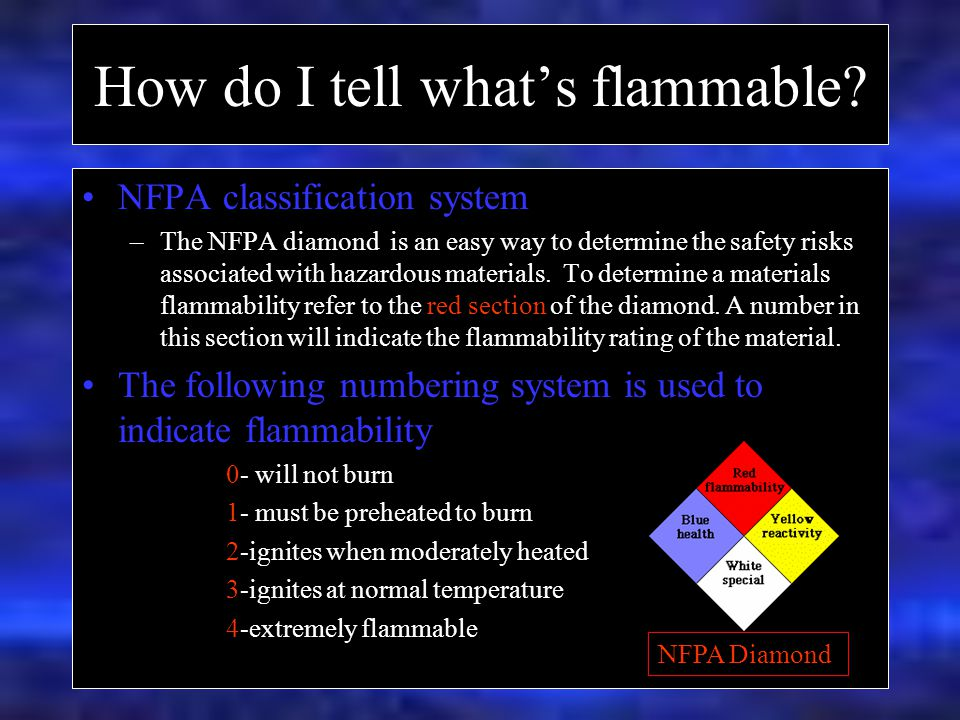 How do I tell what's flammable
