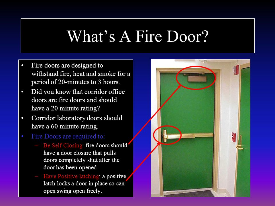 What's A Fire Door Fire doors are designed to withstand fire, heat and smoke for a period of 20-minutes to 3 hours.