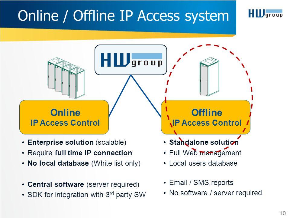Online / Offline IP Access system