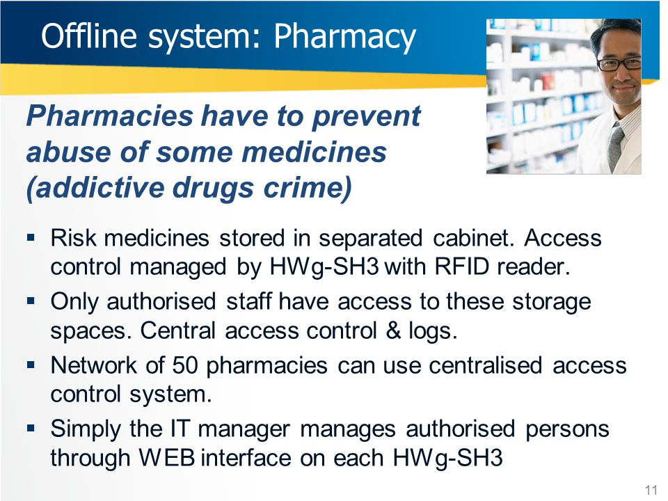 Offline system: Pharmacy