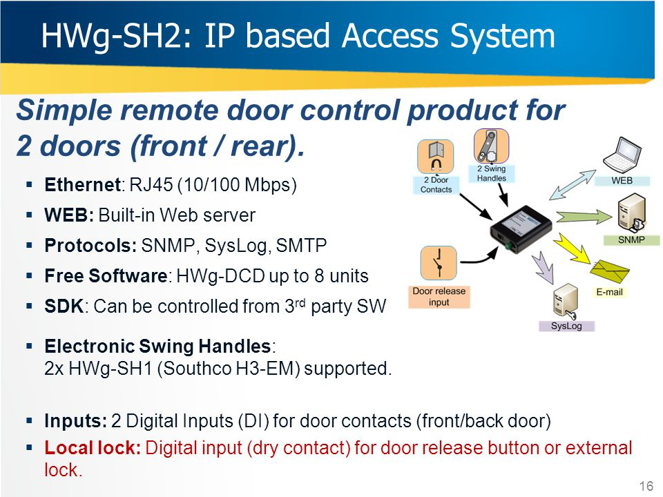 HWg-SH2: IP based Access System