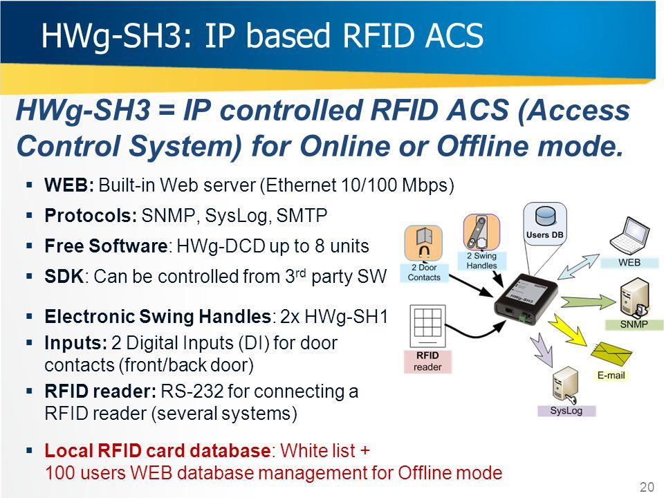 HWg-SH3: IP based RFID ACS