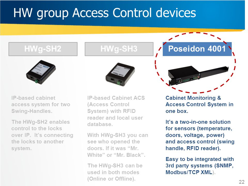HW group Access Control devices