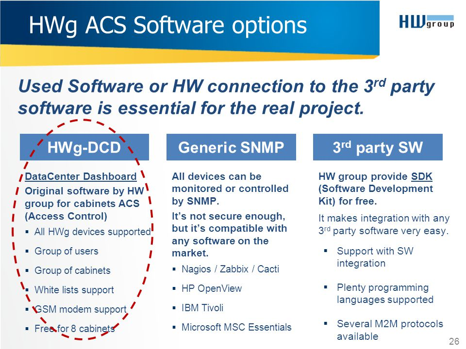 HWg ACS Software options