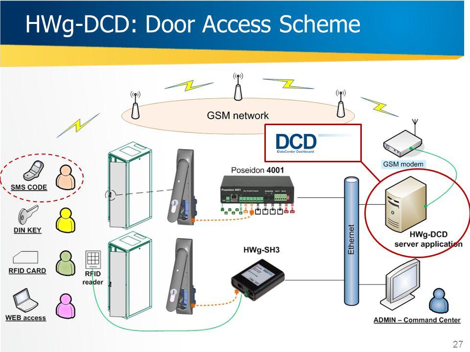 HWg-DCD: Door Access Scheme