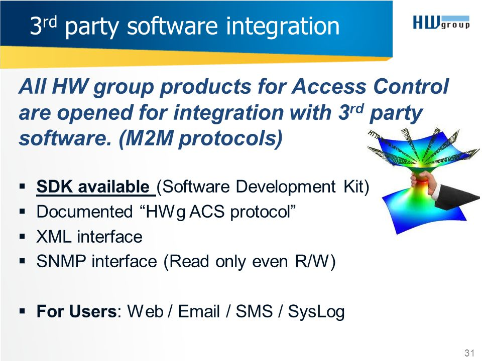3rd party software integration