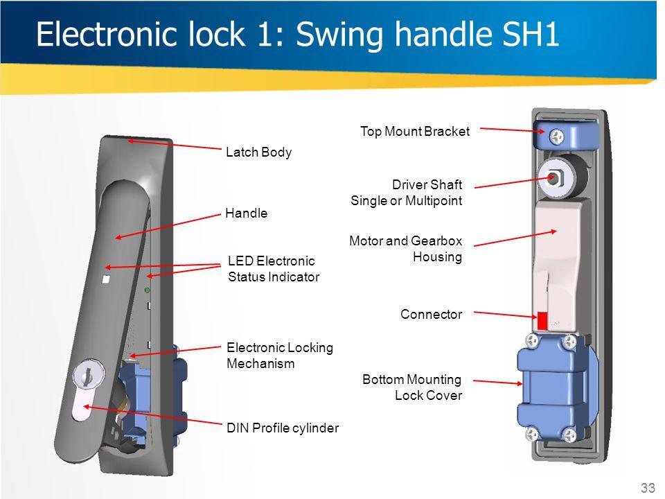 Electronic lock 1: Swing handle SH1