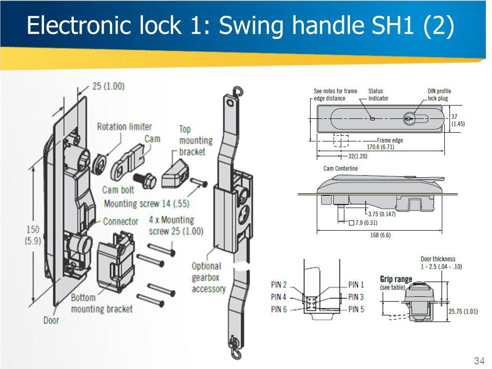 Electronic lock 1: Swing handle SH1 (2)