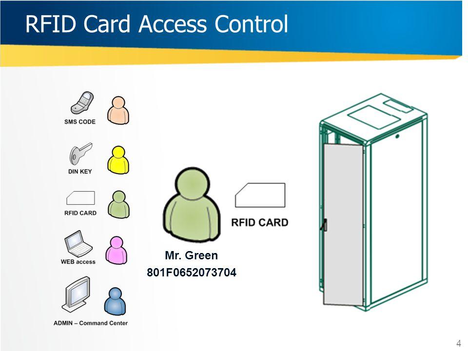 RFID Card Access Control