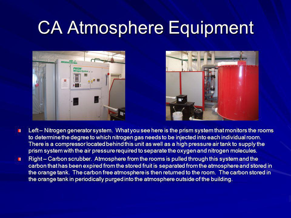 CA Atmosphere Equipment