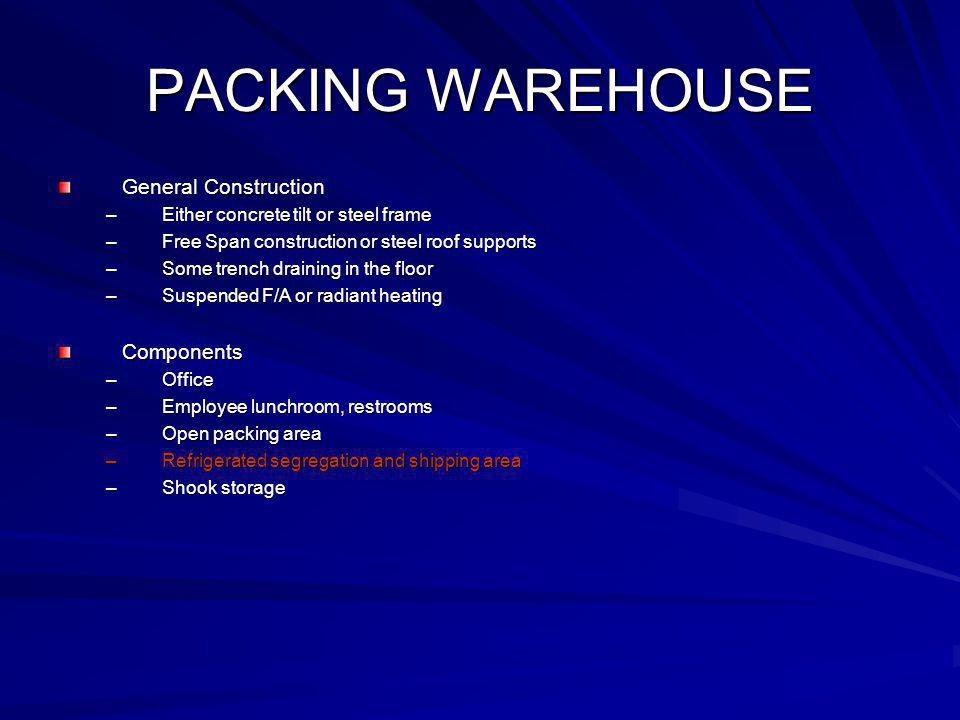 PACKING WAREHOUSE General Construction Components