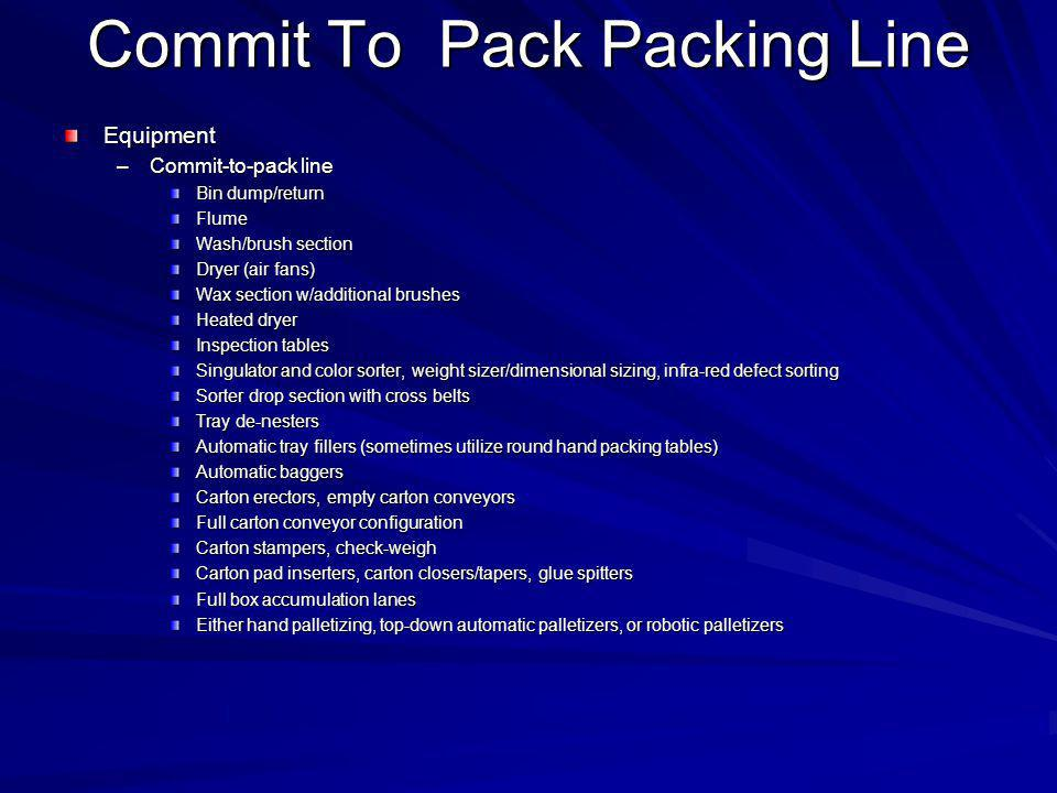 Commit To Pack Packing Line