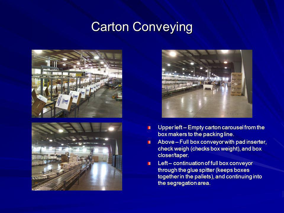Carton Conveying Upper left – Empty carton carousel from the box makers to the packing line.