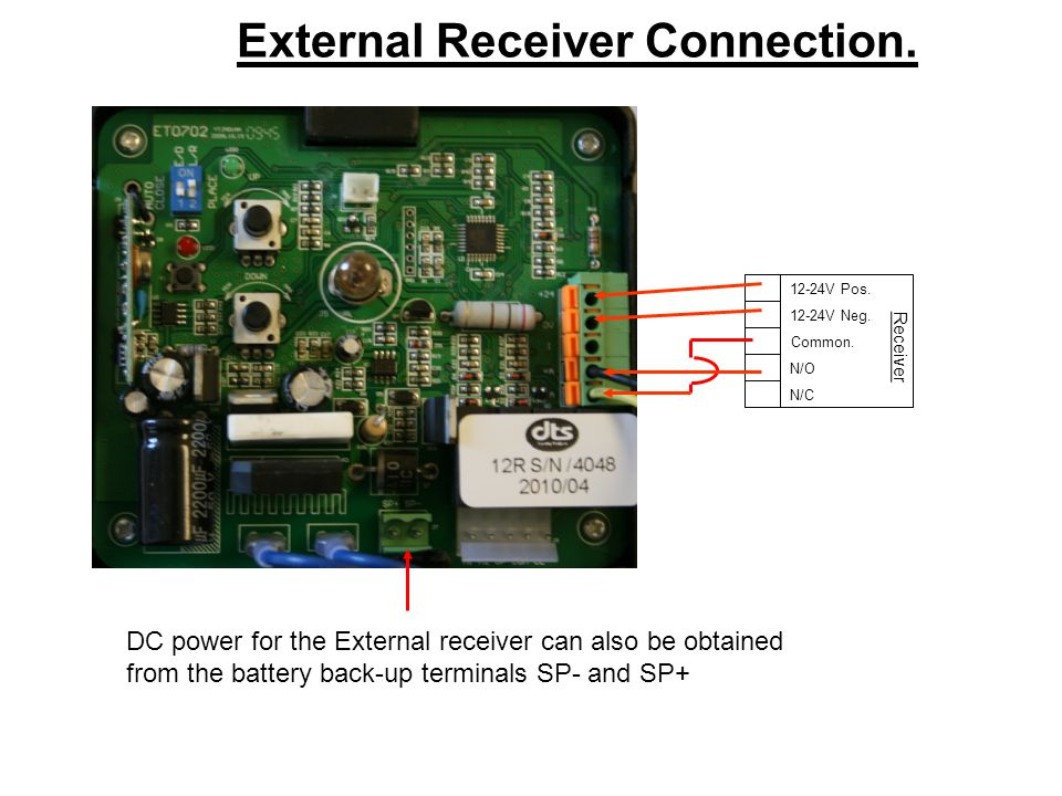 External Receiver Connection.