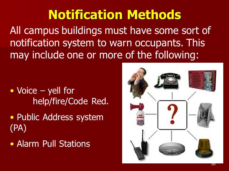 Notification Methods
