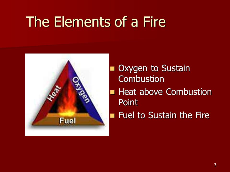 The Elements of a Fire Oxygen to Sustain Combustion