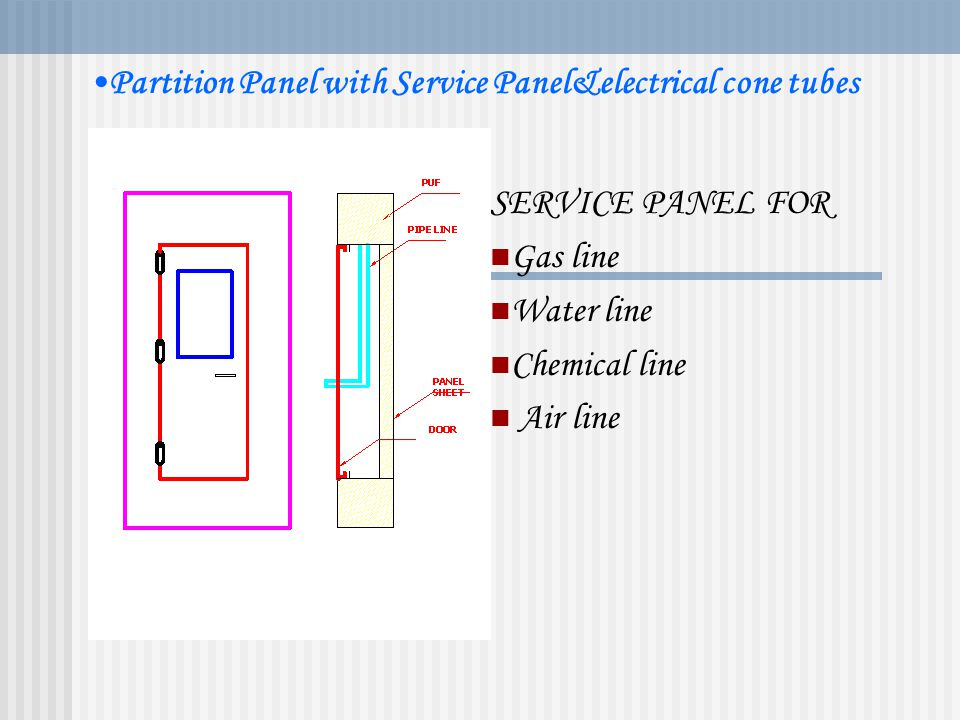 Partition Panel with Service Panel&electrical cone tubes