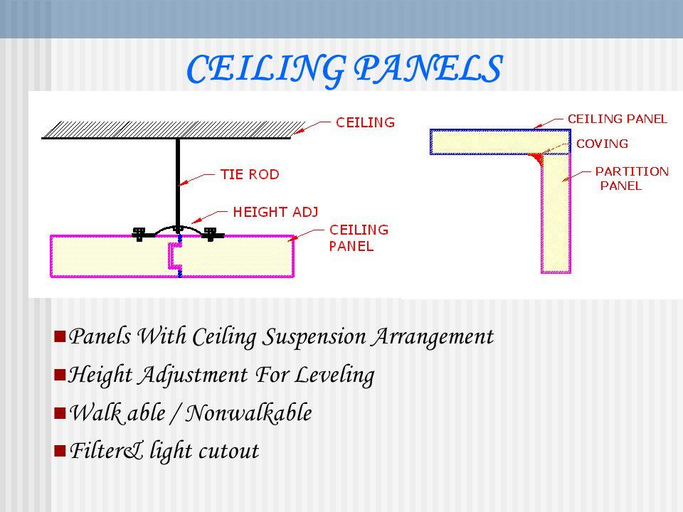 CEILING PANELS Panels With Ceiling Suspension Arrangement