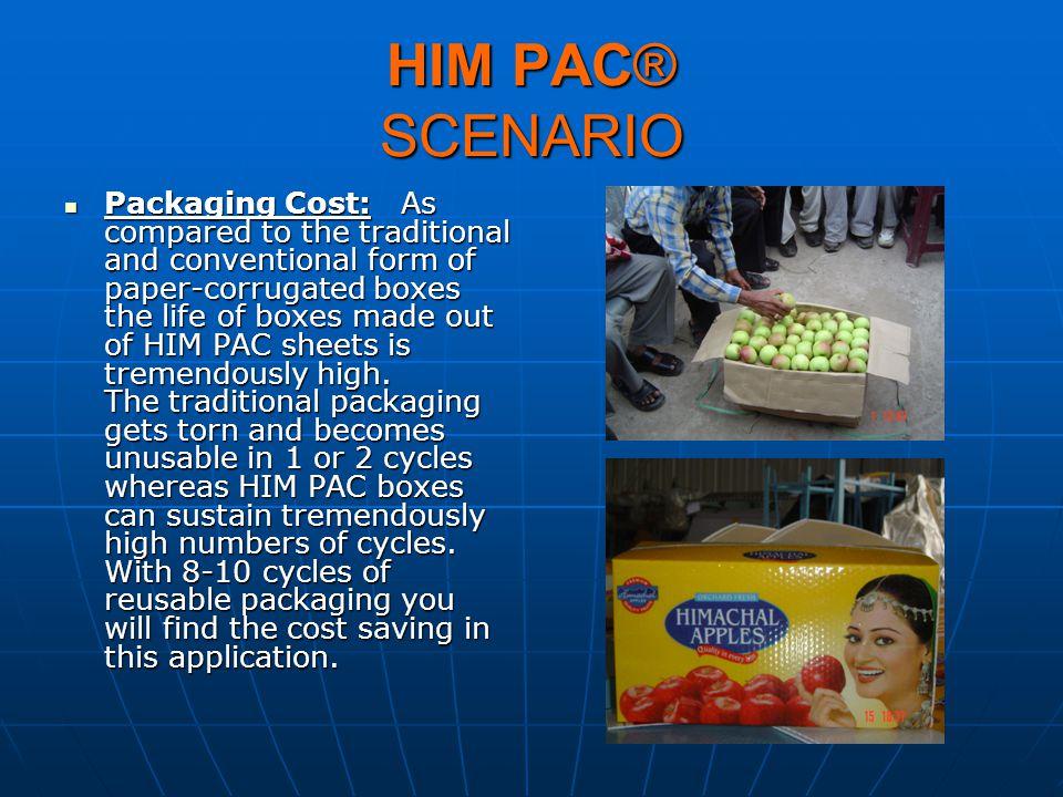 HIM PAC® SCENARIO