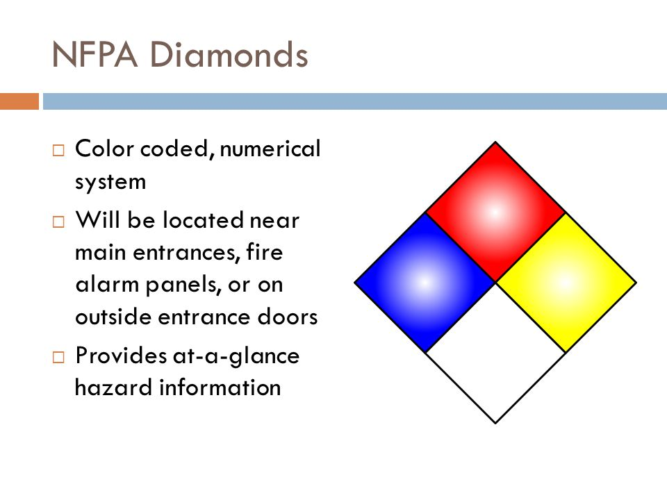 NFPA Diamonds Color coded, numerical system