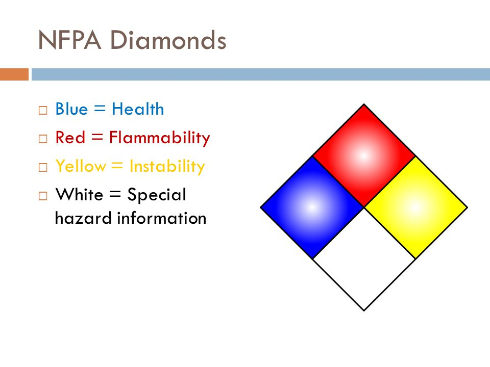 NFPA Diamonds Blue = Health Red = Flammability Yellow = Instability