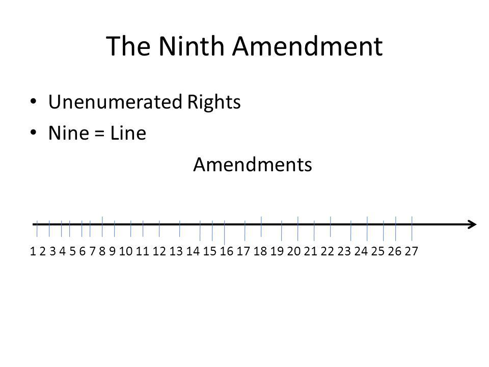 The Ninth Amendment Unenumerated Rights Nine = Line Amendments
